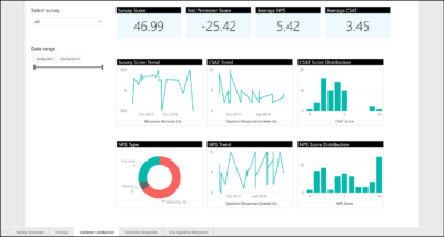 forms powerbi rapportage